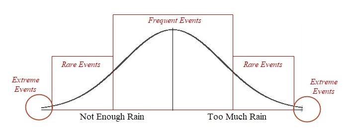 normal-distribution-probability.jpg