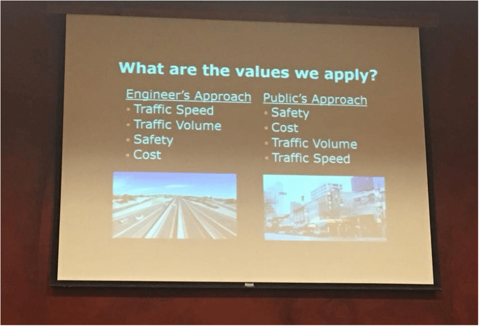 A slide from a Strong Towns presentation