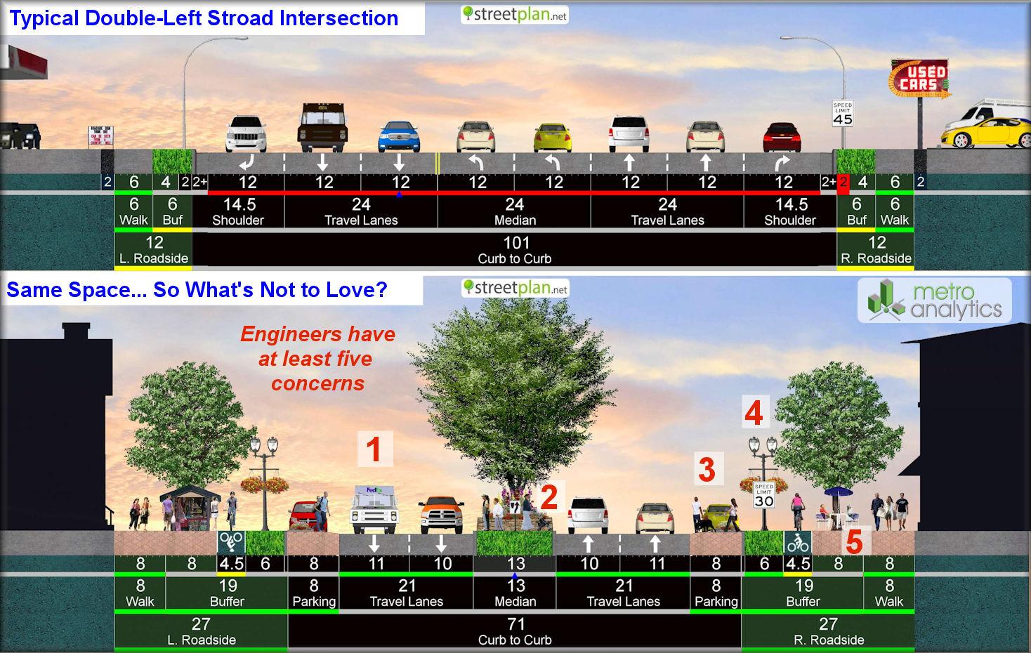StroadvsCompleteStreet.jpg
