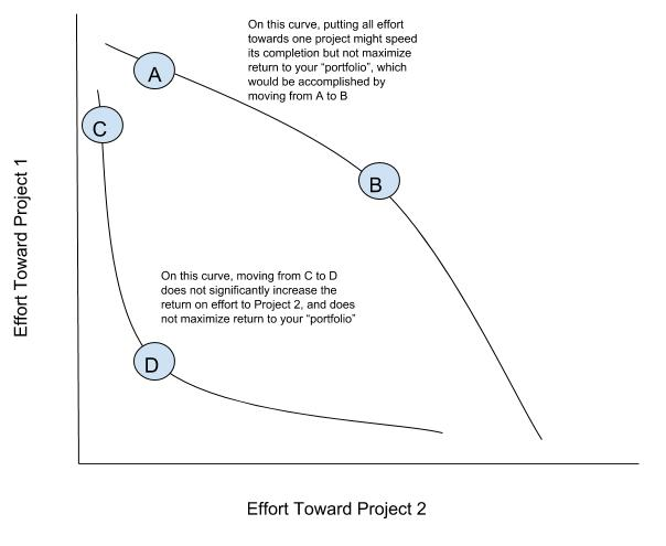 Opportunity Cost Curve (1).jpg