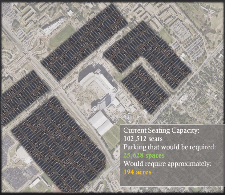The Texas A&M football stadium (center) with an illustration of how much parking would be required surrounding the stadium if it had to follow current regulations. That parking would take up acres of land presently occupied by hundreds of homes and businesses.