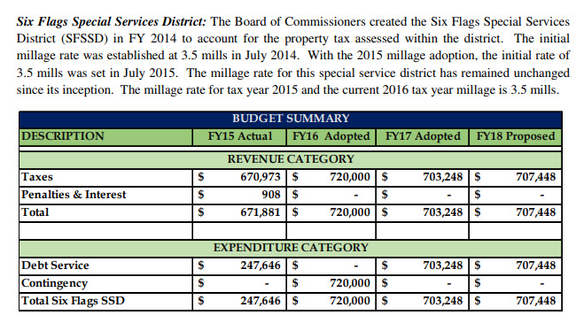 From page 167 of the 2017-2018 Biennial Budget Book for Cobb County. This is how Cobb County presents cash flow for some of the debt that is not part of the budget process.