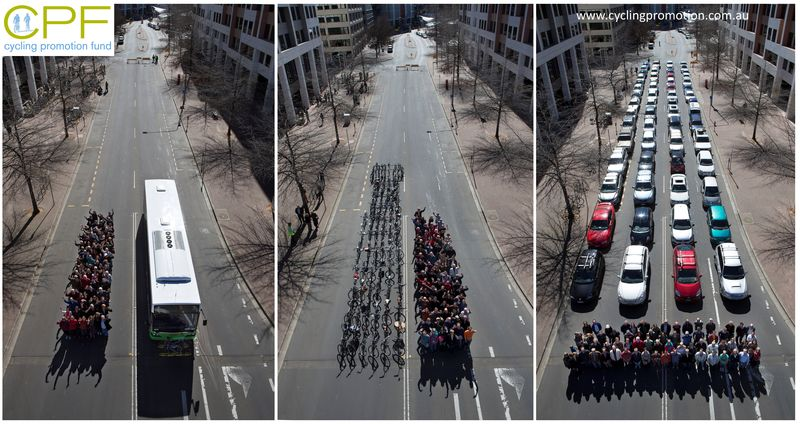 A photo comparison shows the space required for the same number of people to travel by bus, bicycle, or car. Source: Australia Cycling Promotion Fund  via Jarrett Walker .