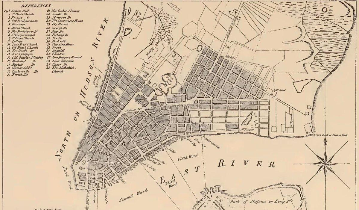 New York City in 1789