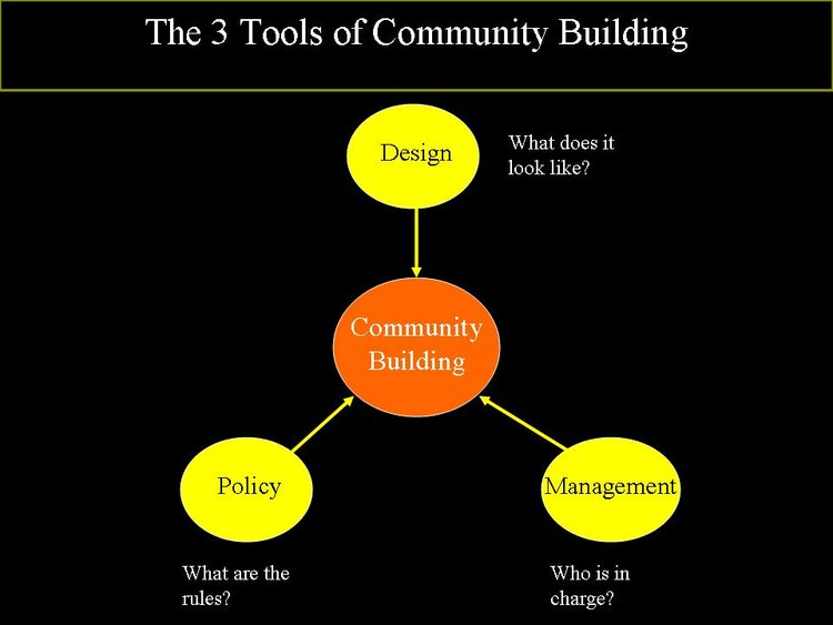 Good community building is a combination of three key tools: design, policy, and management.