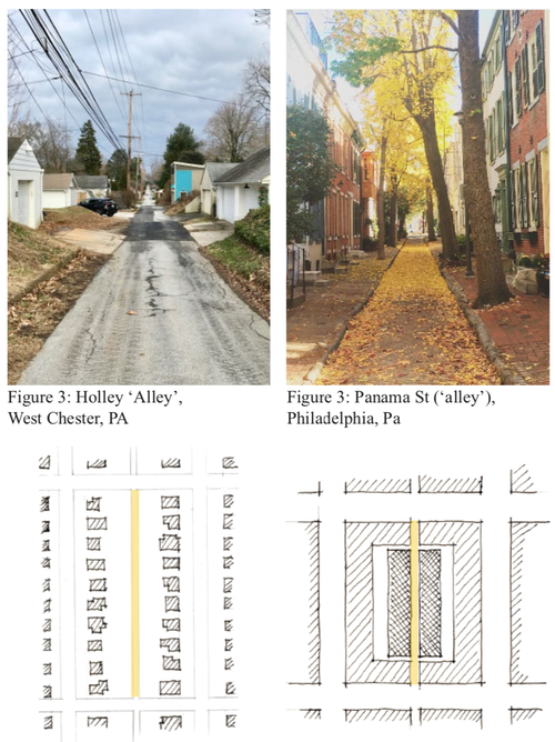 Holly Alley, West Chester, and Panama St., Philadelphia, at the same scale. (Click to enlarge.)