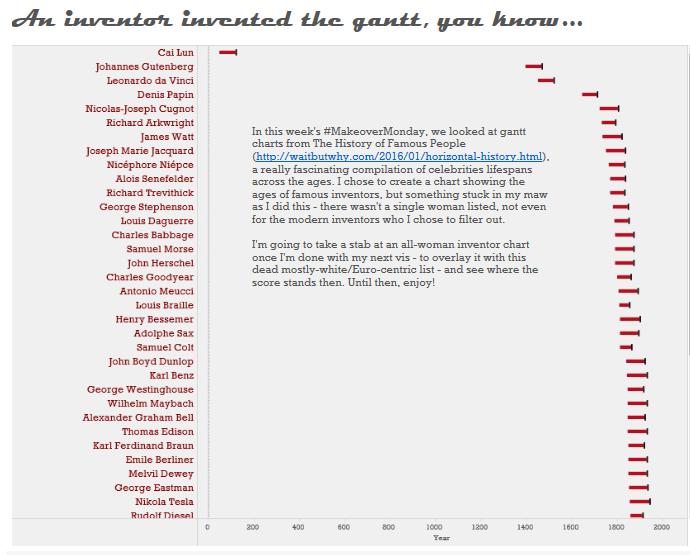MM_Inventors.PNG