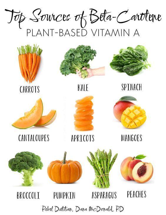 Vitamin A beta carotene.jpg