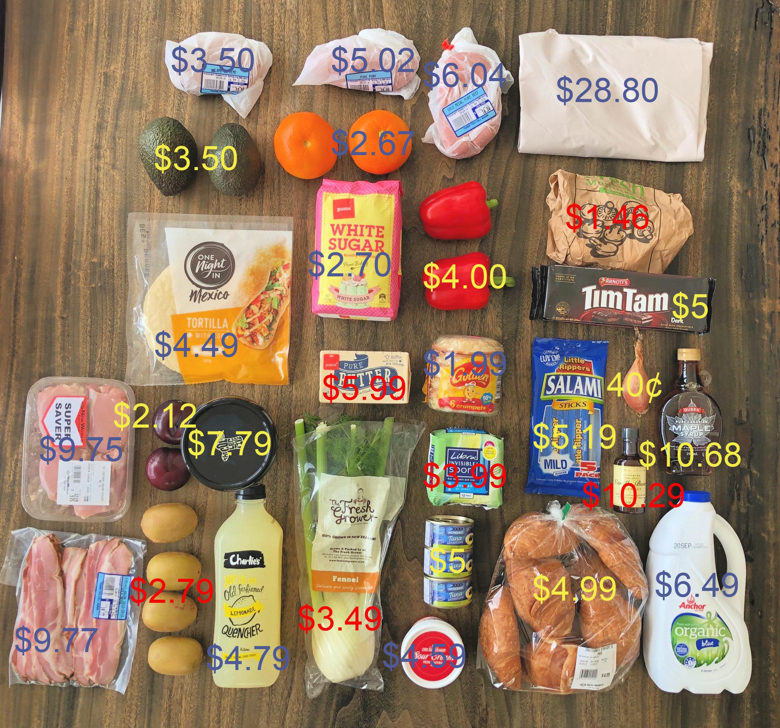 Grocery Haul #5.jpg