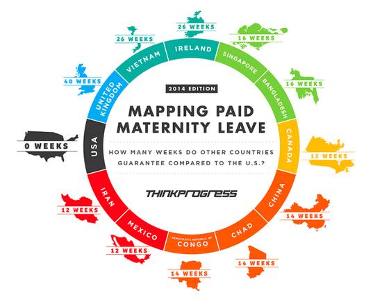 PaidMaternityLeaveGraphic-ThinkProgress.png