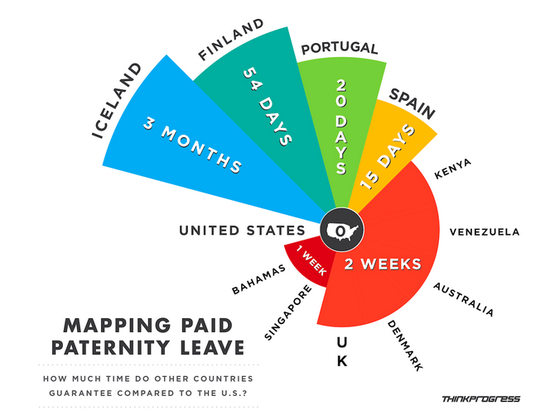 PaidPaternityLeaveGraphic-ThinkProgress.png
