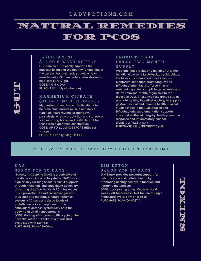 pcos gut & toxin.png