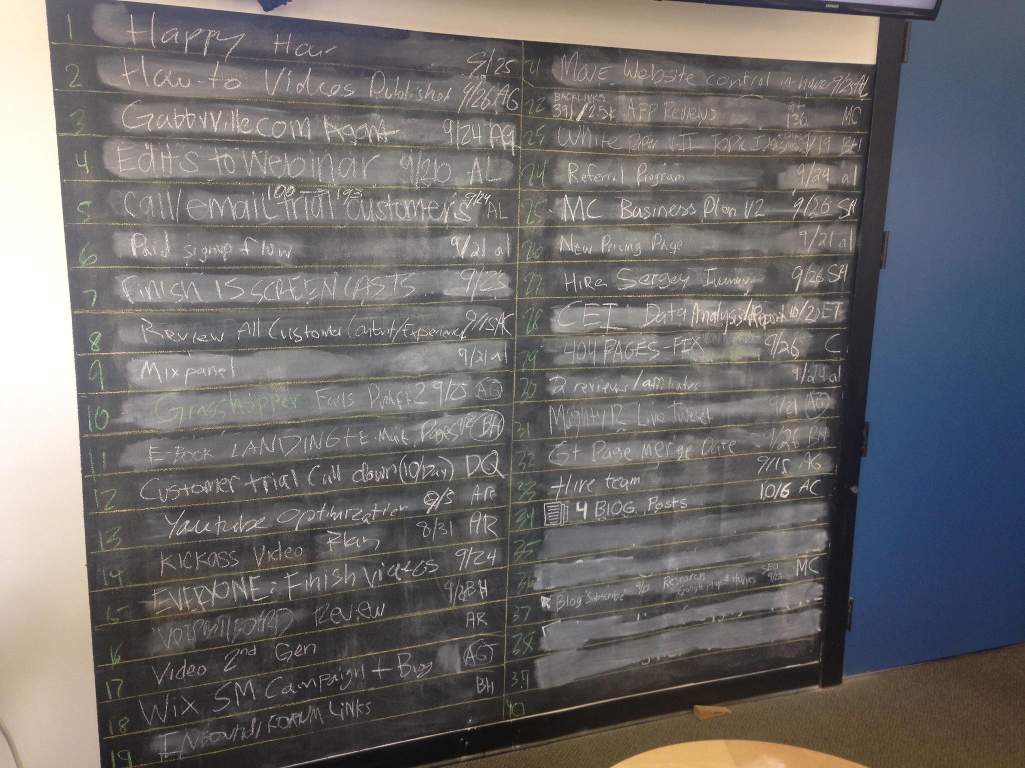 Scrum meeting to do list on blackboard