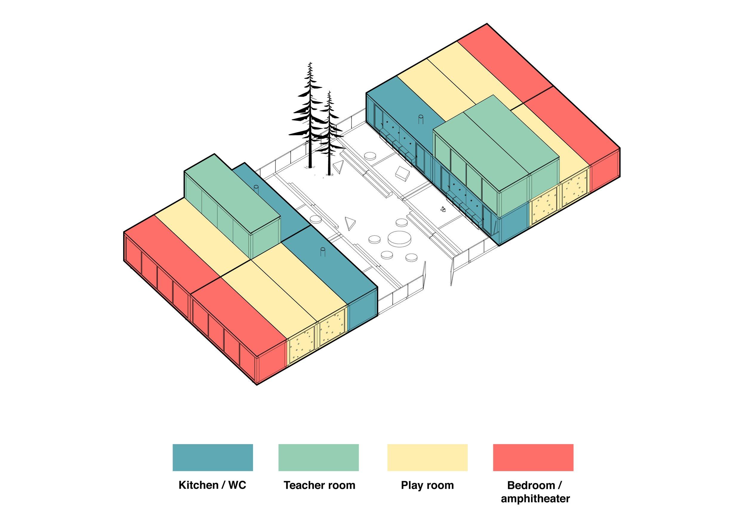 DOARCHITECTS Mobile Kindergarten