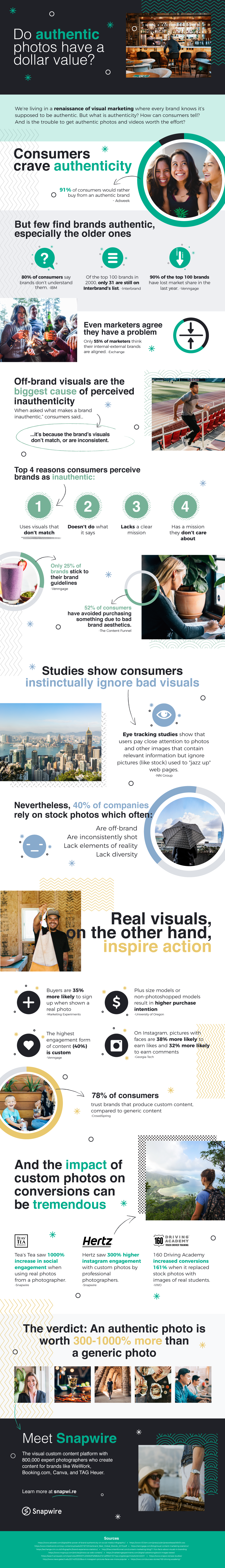 Authentic Photos Infographic - Snapwire.png