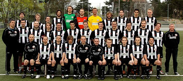 Reserves 2009
