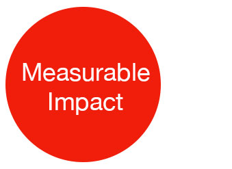 Our empirical tools use guided data, testing the causal relationship between a change in strategy and a response in behavior, giving companies an accurate measure of impact.