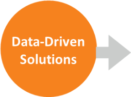 datadrivensolutions.jpg