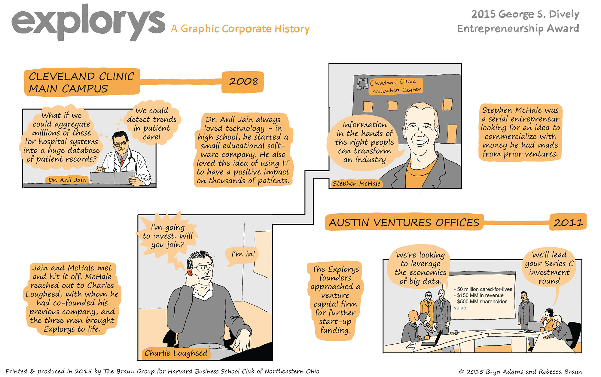 Explorys: A Graphic Corporate History