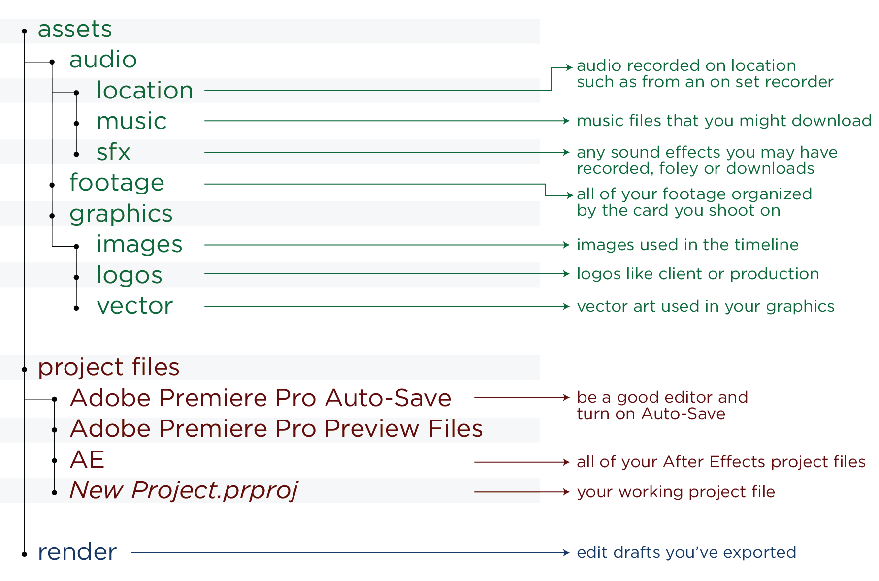 folder structure explained-01.png