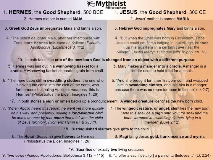 hermes Greek to Jesus.jpg