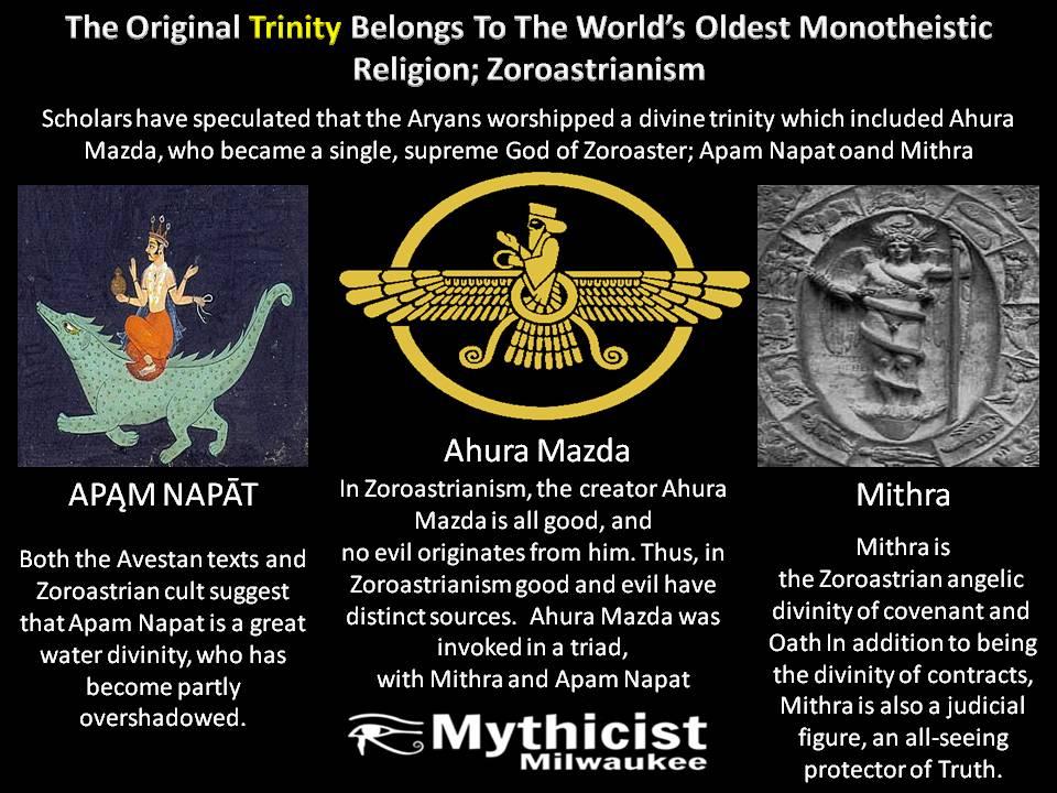 Mithra Jesus Parallels