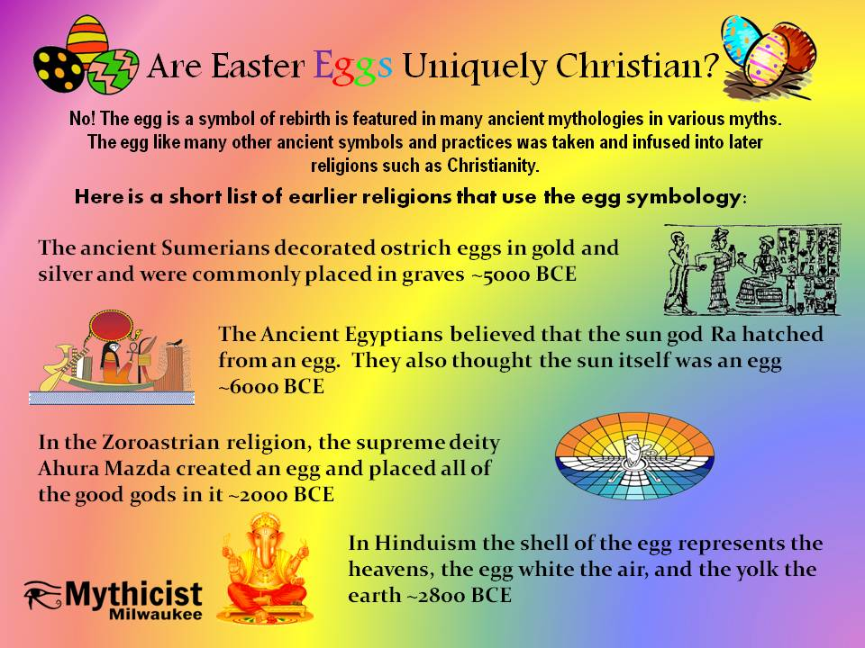 Why are Eggs in Easter?