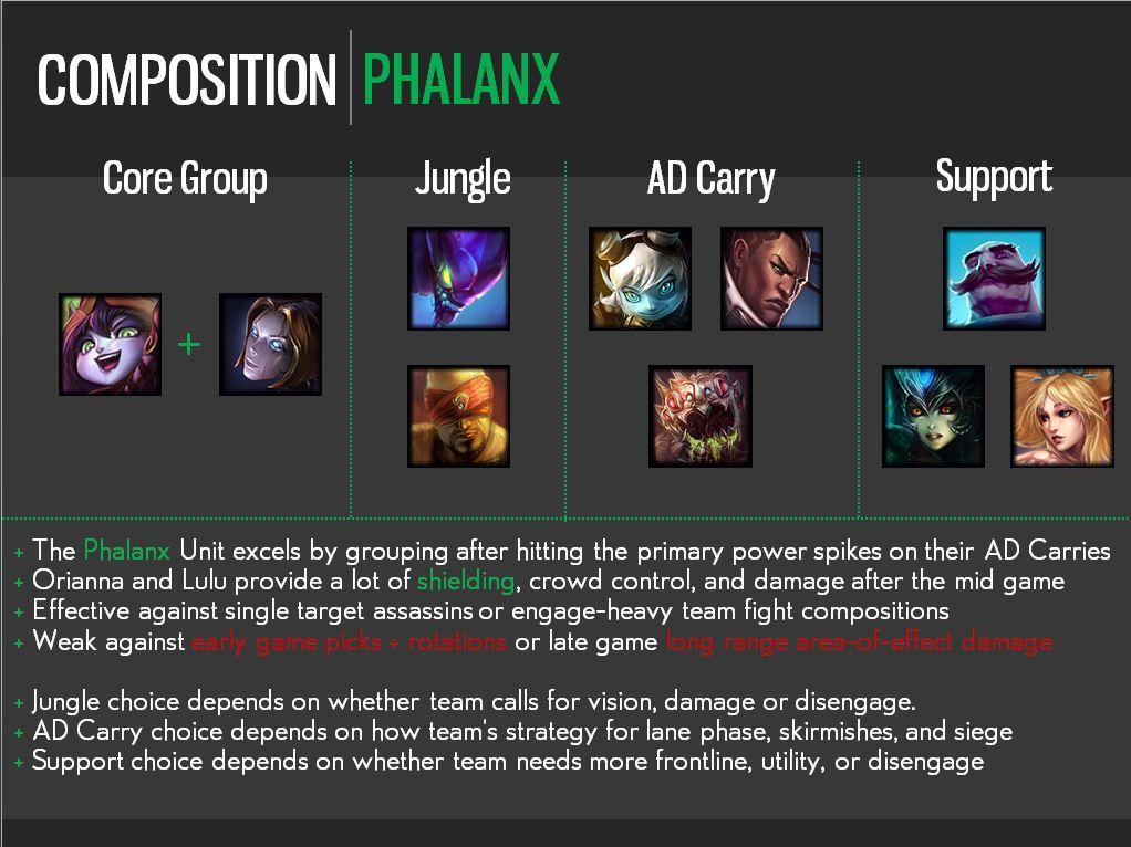 Phalanx1.JPG