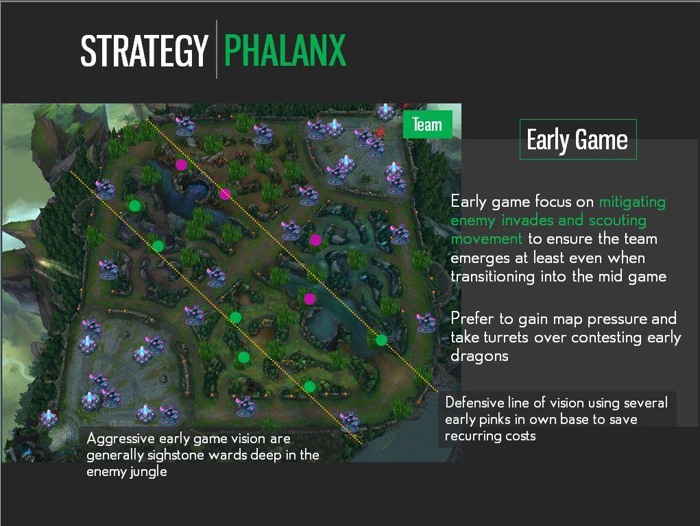 Phalanx2.JPG