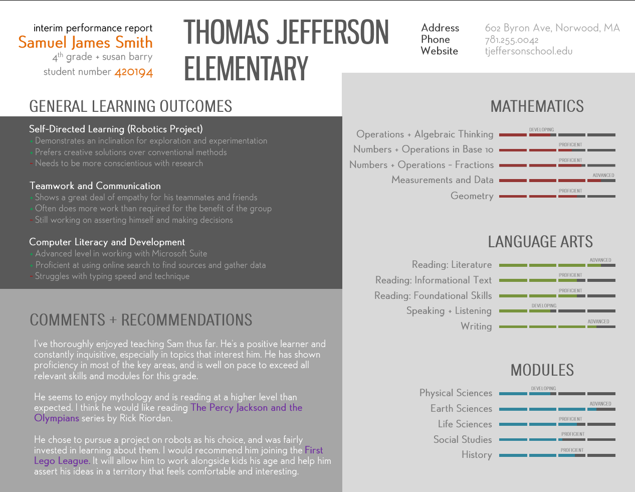 Report Card Redesign -- Example