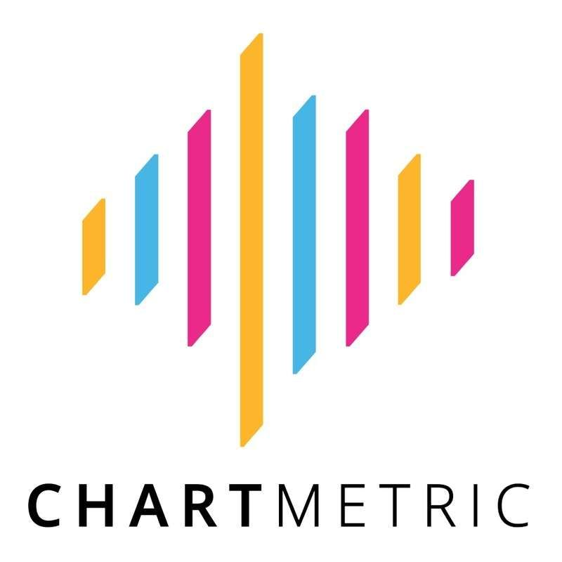 Chartmetric - Digital strategy, social media management, content management, industry research/analysis, data storytelling, and podcasting for Silicon Valley-based music market analytics startup.