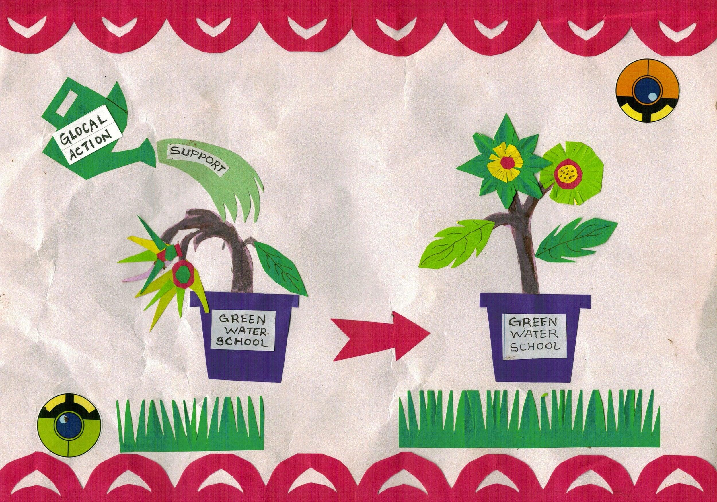 綠水小學校長 Ko Ko Zaw 親手製作的卡片,描繪 Glocal Action 給綠水小學的灌溉~