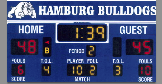 Middle School Scoreboard