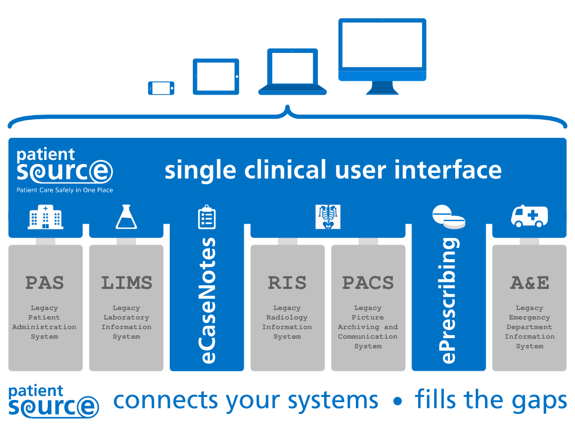 patientsource-emr-unified-clinical-interface.png