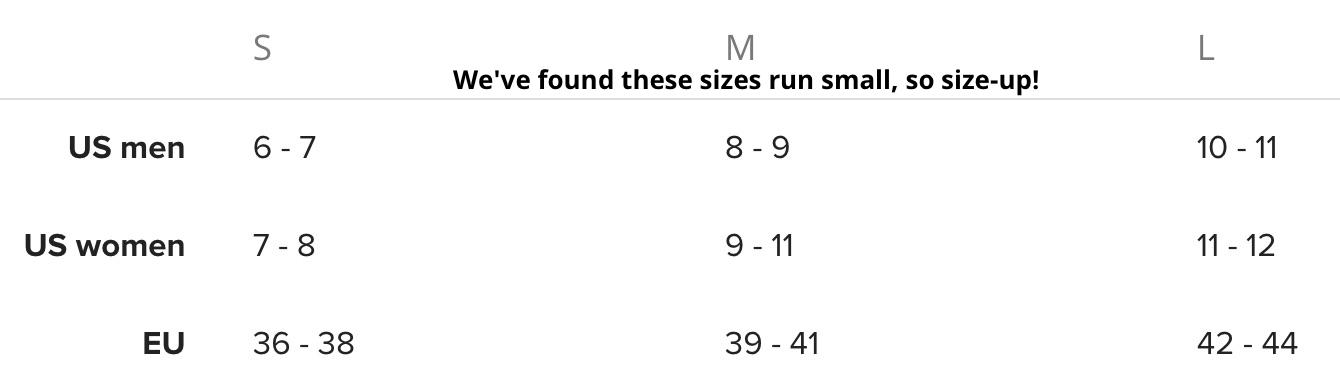 Flip Flop Size Chart detail.jpg