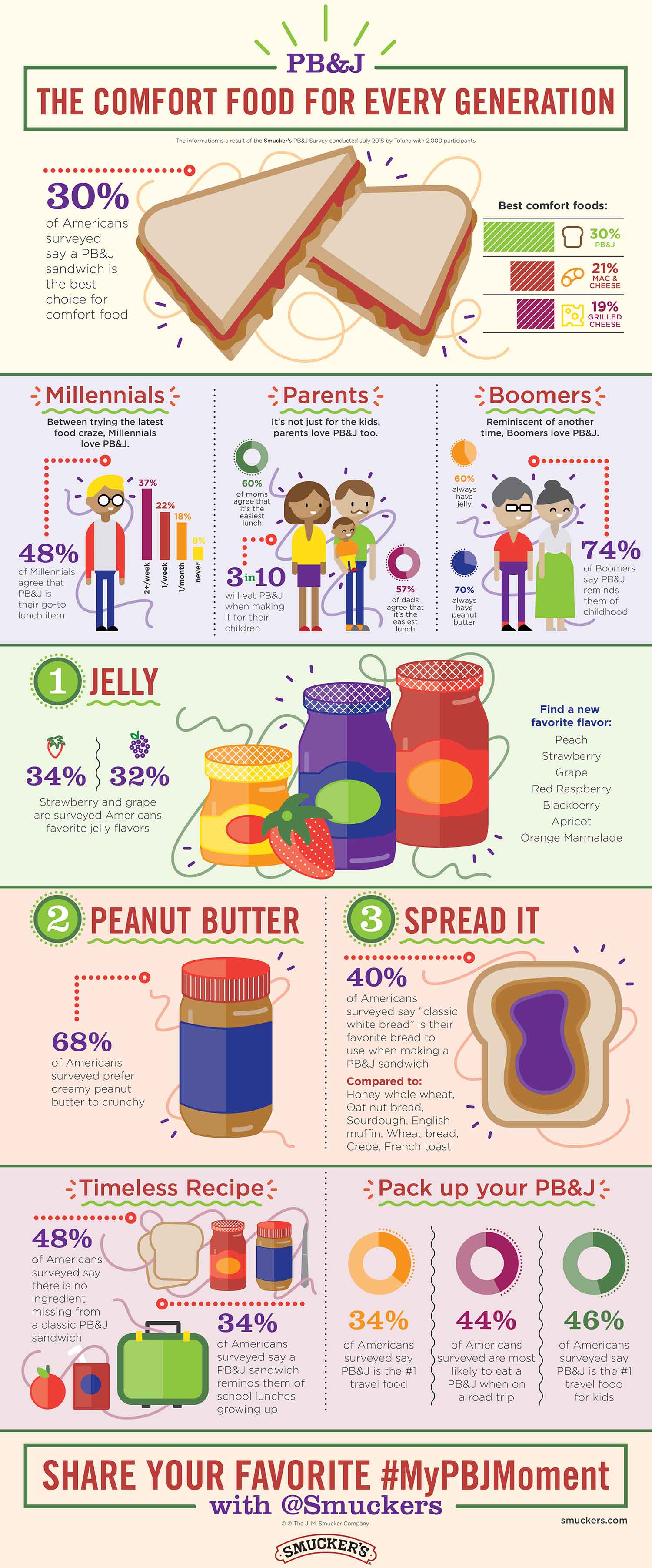 infographic4_anneulku.jpg