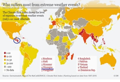 Nicaragua 4th Most Likely to Suffer from Extreme Weather Events.jpg