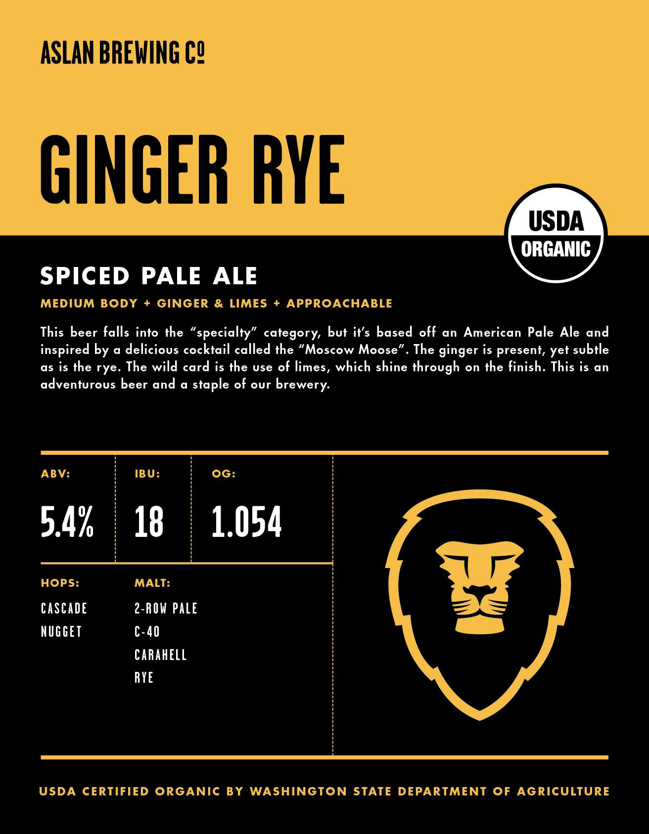 GINGER RYE Style Sheet.jpg