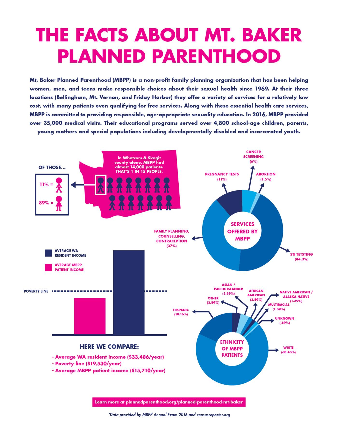 PP Info Graphic.jpg