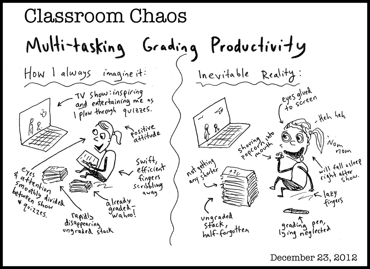 Multi-tasking grading productivity