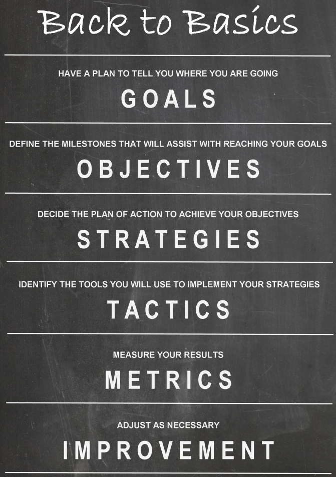 MARKETING-STRATEGY-742x1024.png
