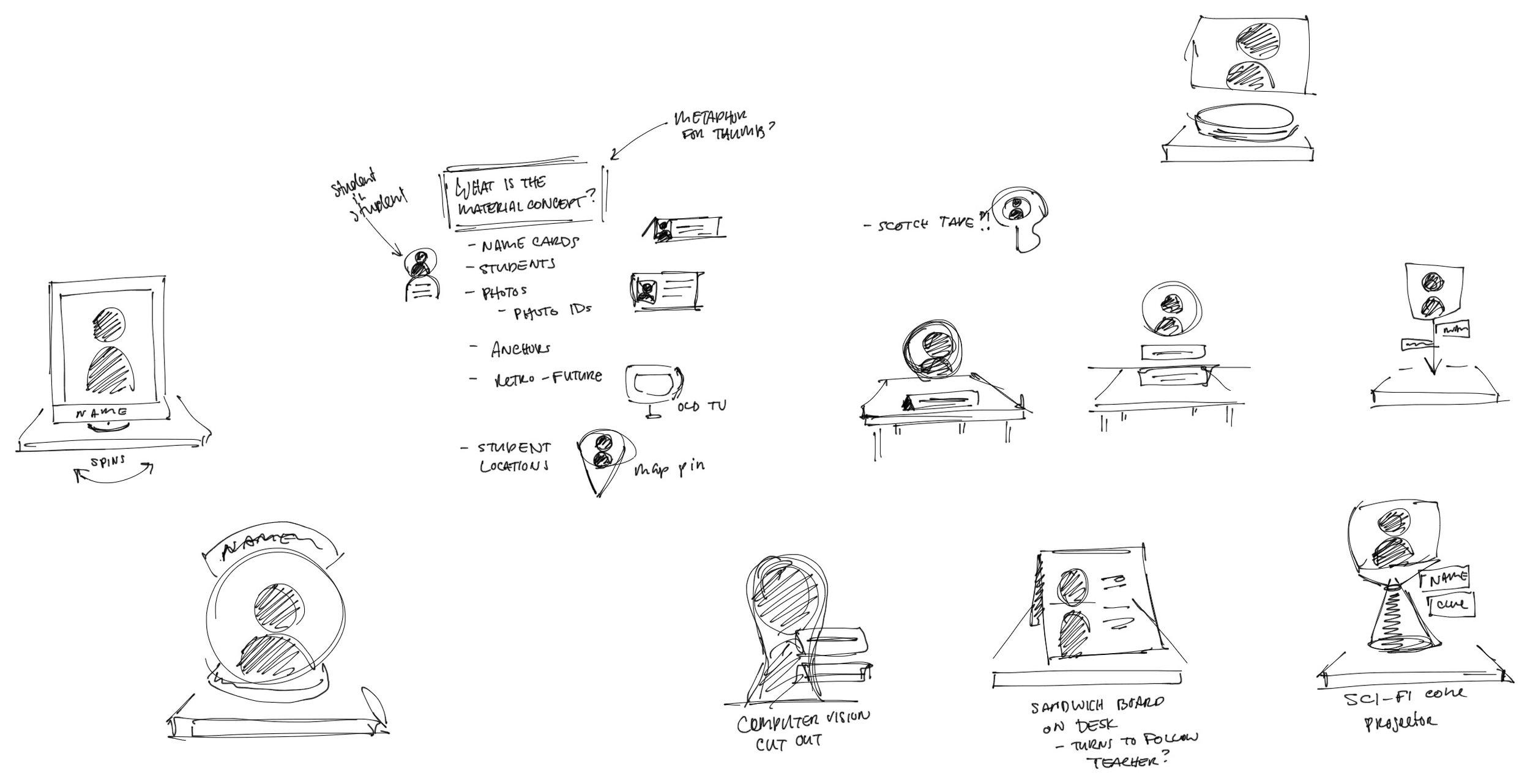 concepts_white-board-3.jpg