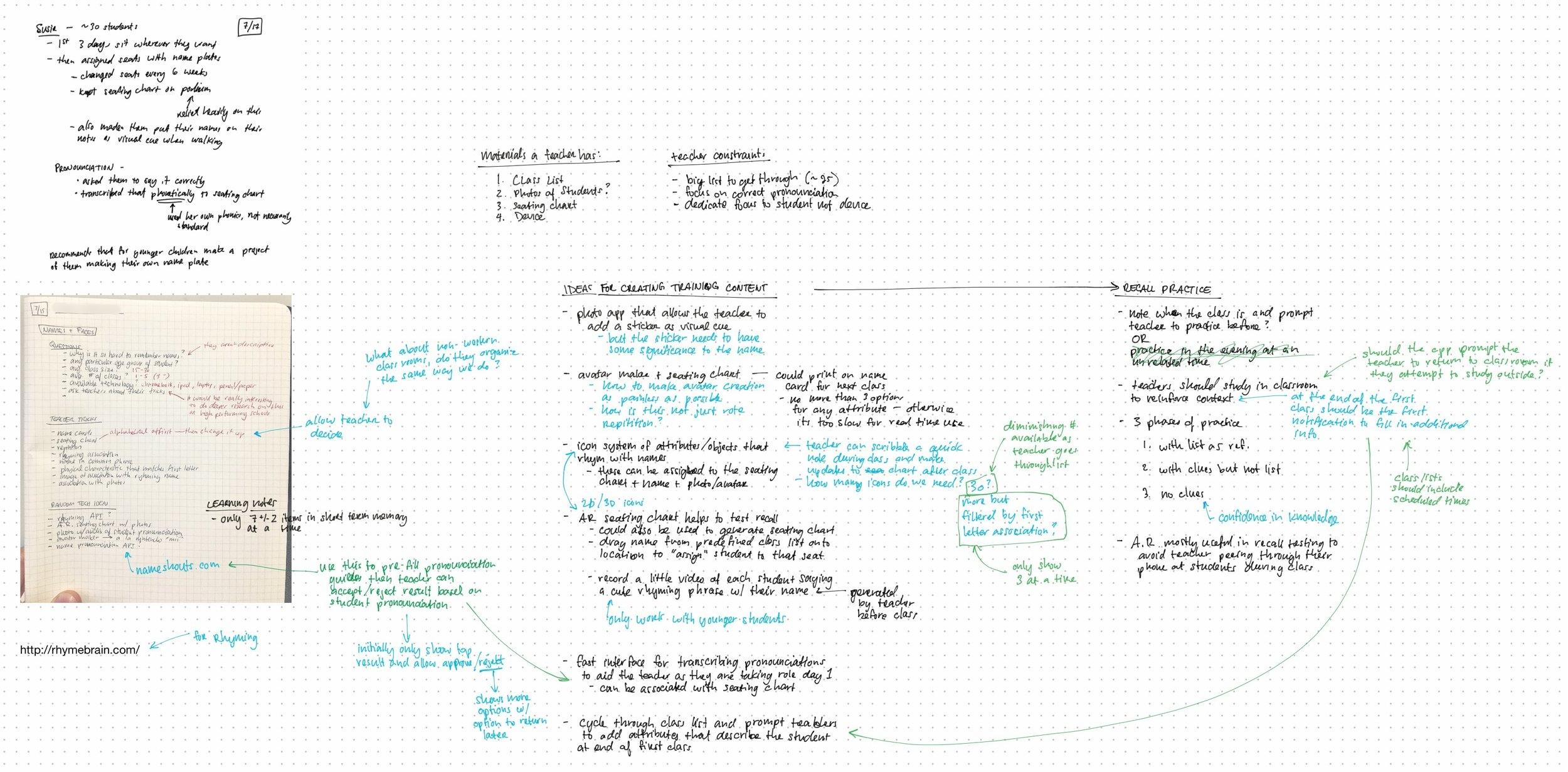 concepts_white-board-1.jpg
