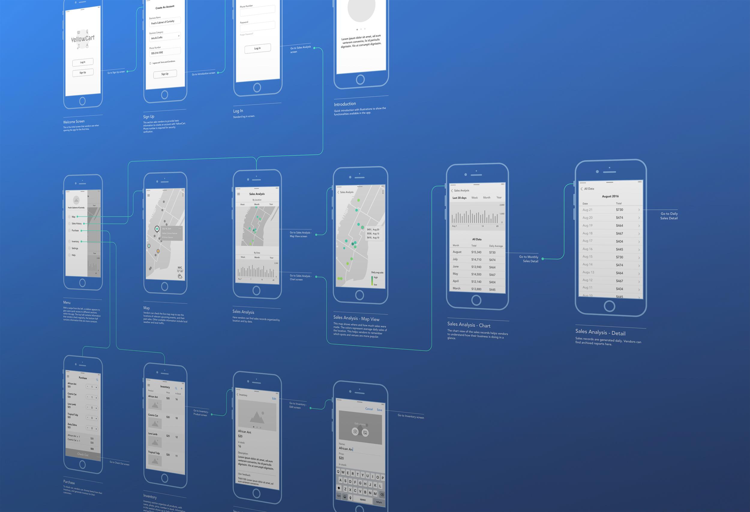 YellowCart   Product Strategy, UX+UI Design   Visit →