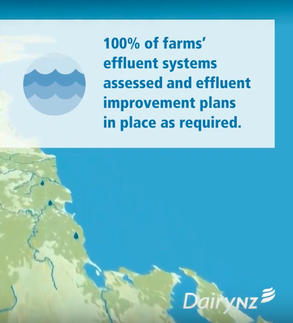 https://www.dairynz.co.nz/environment/in-your-region/sustainable-dairying-water-accord/