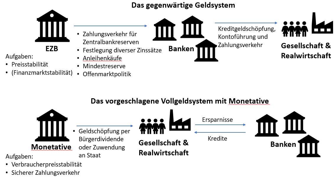 ZB vs monetative.JPG