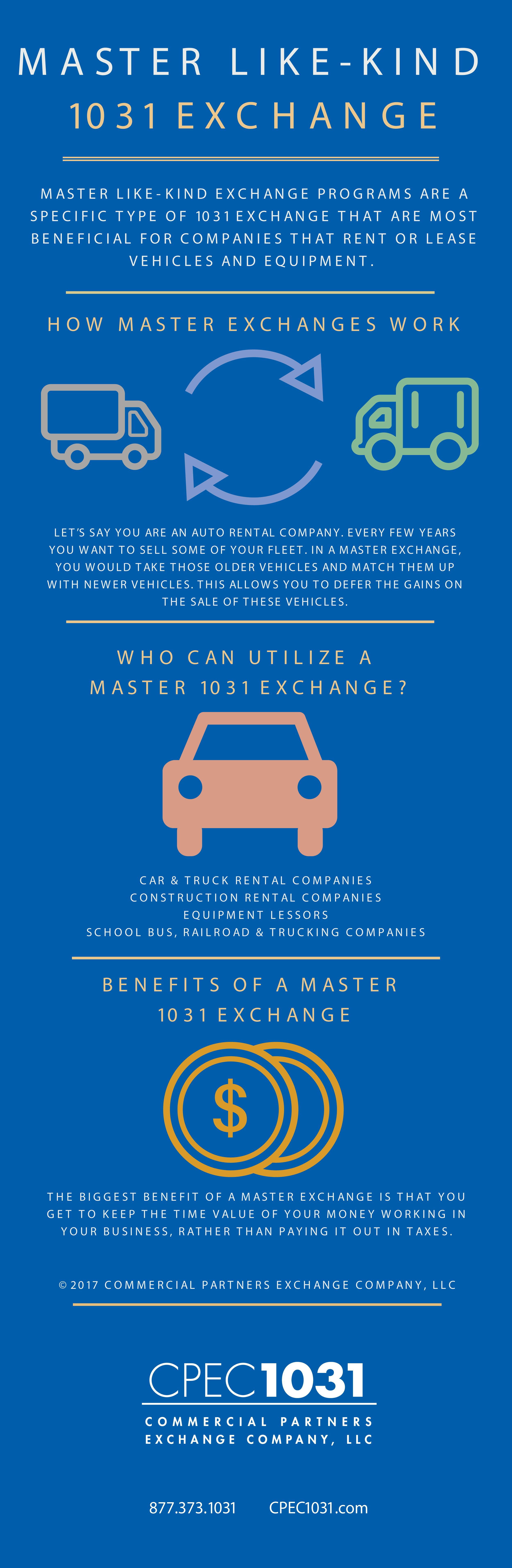 Master Program Exchange Infographic