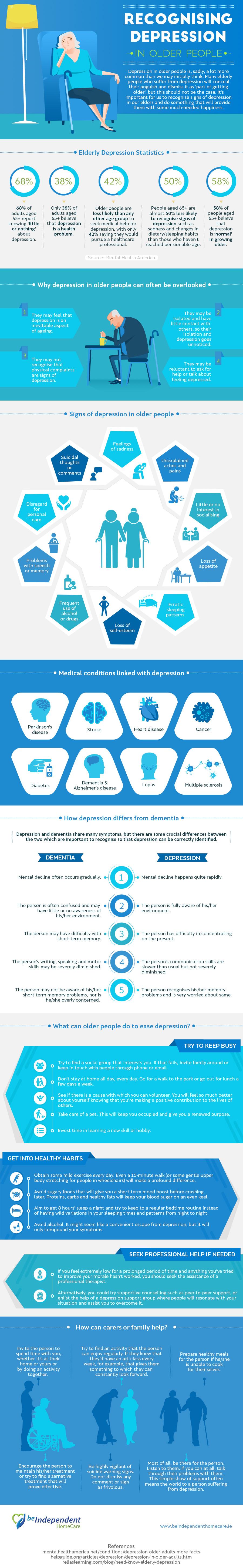 Recognising-Depression-in-Older-People.jpg