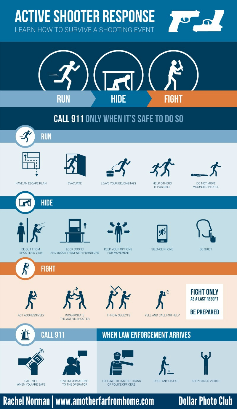 Active-Shooter-Infographic.jpg