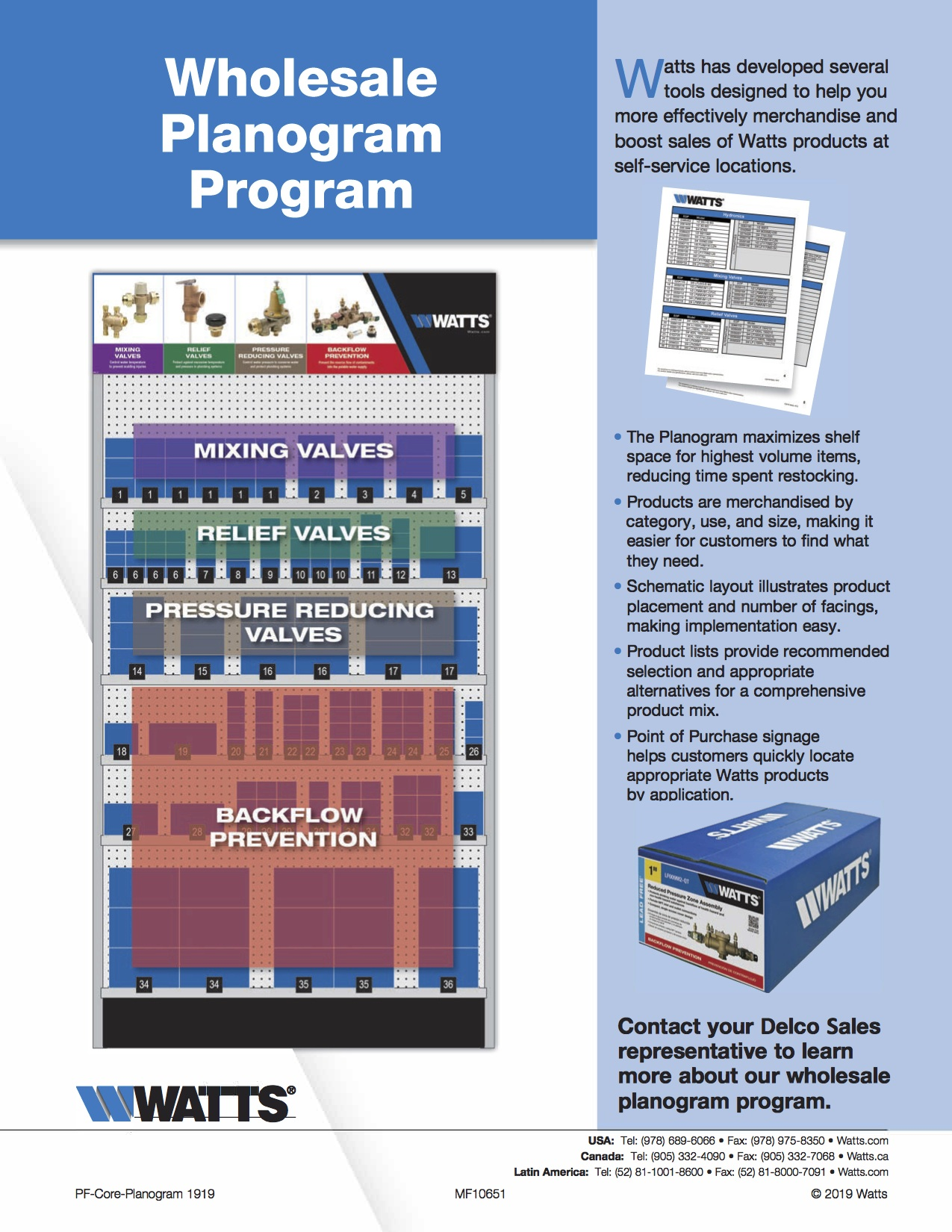 Watts Wholesale Planogram Program Flier - Delco Sales Version.jpg